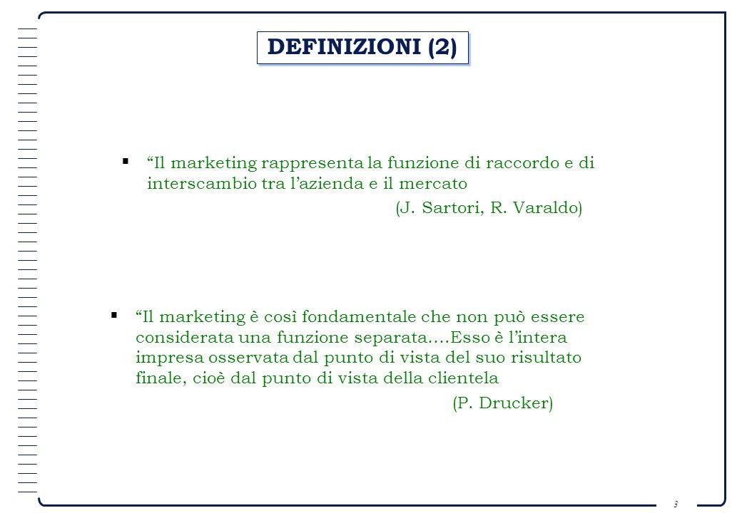 2 DEFINIZIONI Il marketing comprende le attività che partecipano alla creazione di utilità di luogo, di tempo, di possesso. oggetto del marketing, com