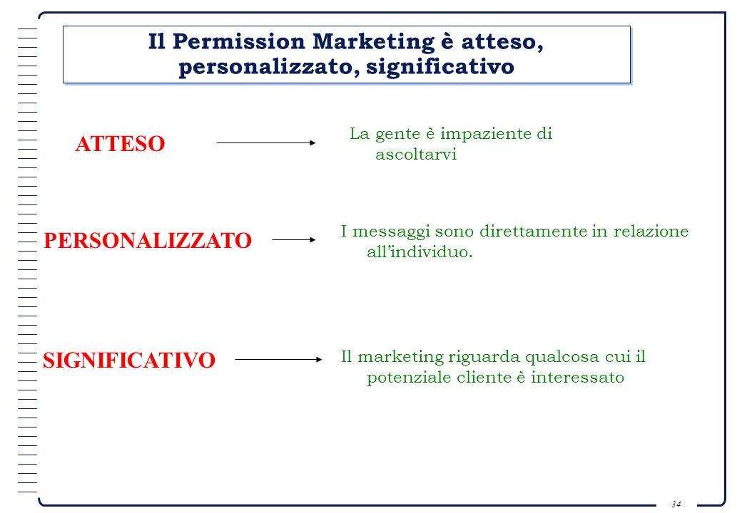 33 UN NUOVO APPROCCIO Una pubblicità efficace è: Attesa, Personalizzata Significativa Si basa sul consenso Una pubblicità inefficace è: Invadente Di m