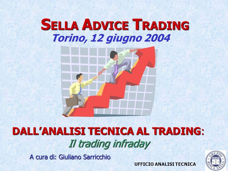 UFFICIO ANALISI TECNICA S ELLA A DVICE T RADING Torino, 12 giugno 2004 DALLANALISI TECNICA AL TRADING: Il trading infraday A cura di: Giuliano Sarricc