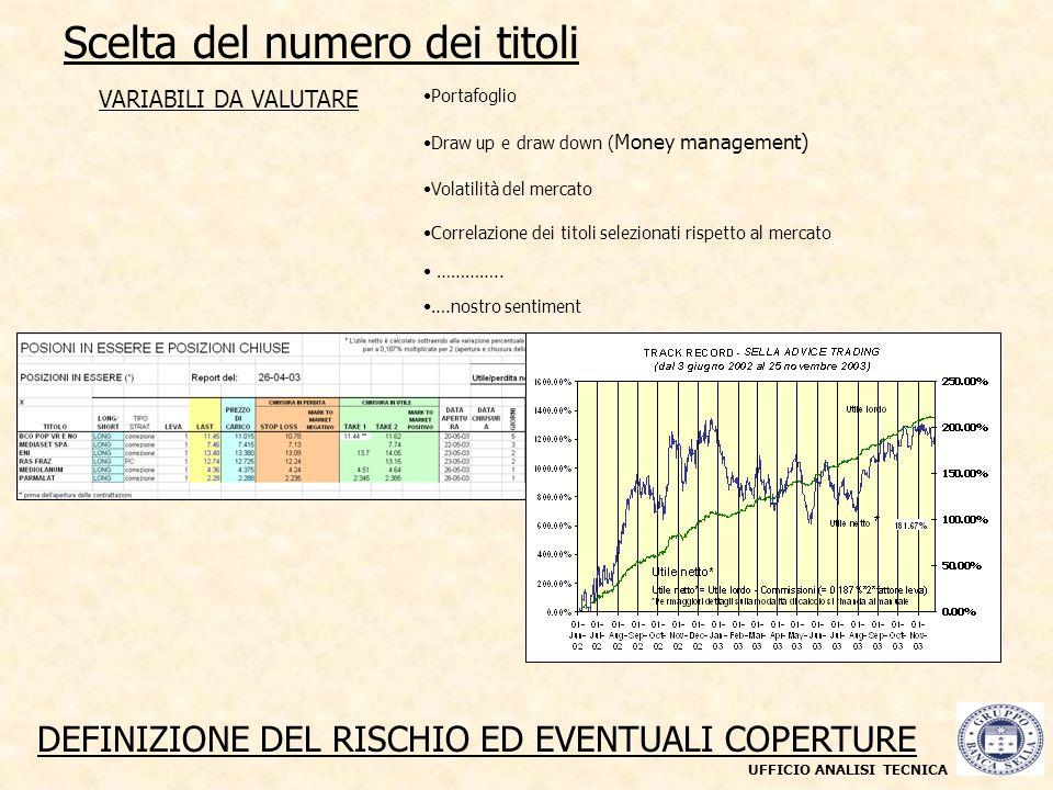 Scelta del numero dei titoli VARIABILI DA VALUTARE Volatilità del mercato Correlazione dei titoli selezionati rispetto al mercato Portafoglio DEFINIZI