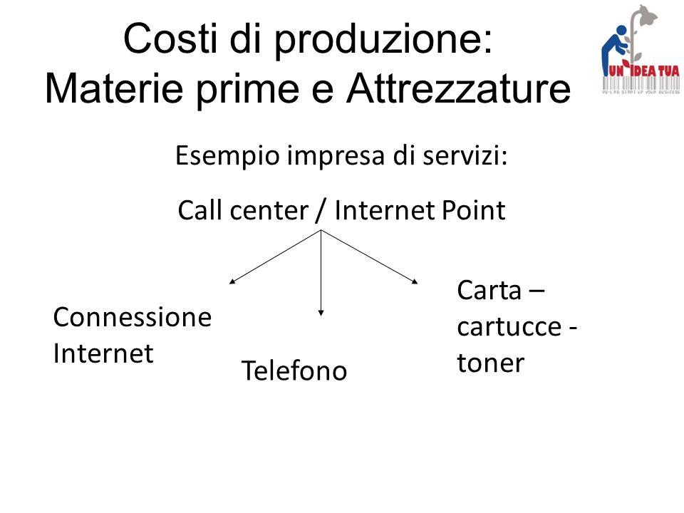 Costi di produzione: Materie prime e Attrezzature Esempio impresa di servizi: Call center / Internet Point Connessione Internet Telefono Carta – cartu