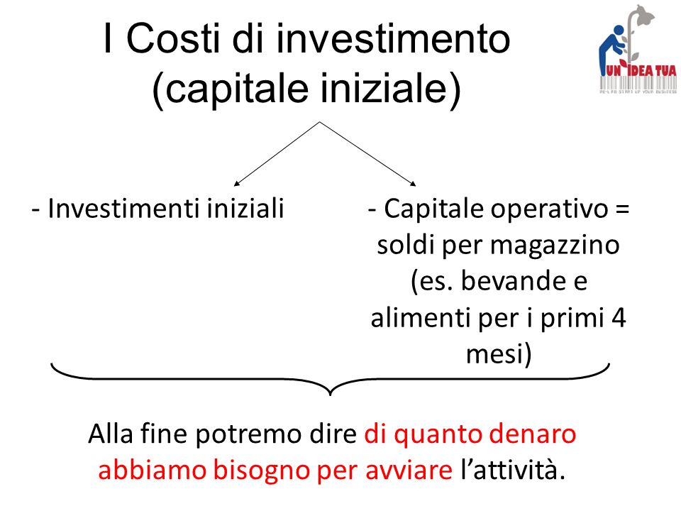 I Costi di investimento (capitale iniziale) - Investimenti iniziali- Capitale operativo = soldi per magazzino (es. bevande e alimenti per i primi 4 me