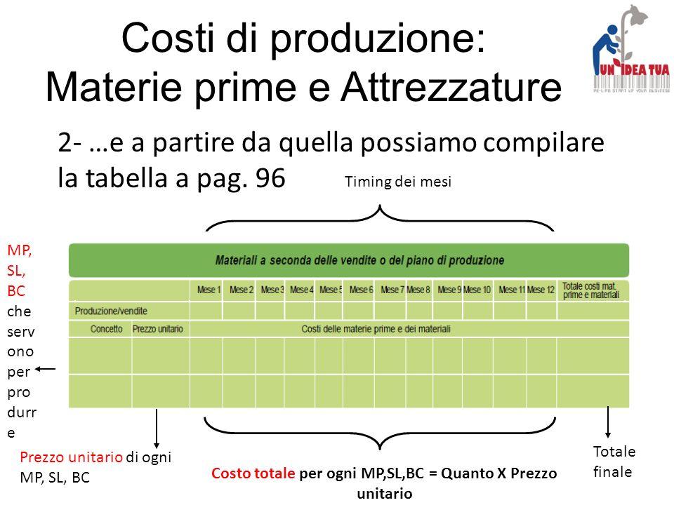 Costi di produzione: Materie prime e Attrezzature 2- …e a partire da quella possiamo compilare la tabella a pag. 96 Timing dei mesi MP, SL, BC che ser