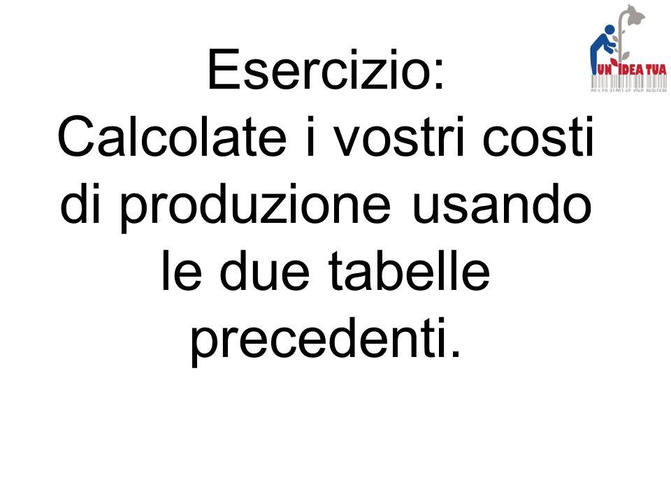 Esercizio: Calcolate i vostri costi di produzione usando le due tabelle precedenti.