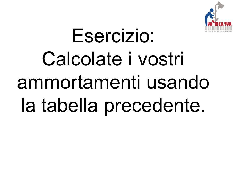 Esercizio: Calcolate i vostri ammortamenti usando la tabella precedente.