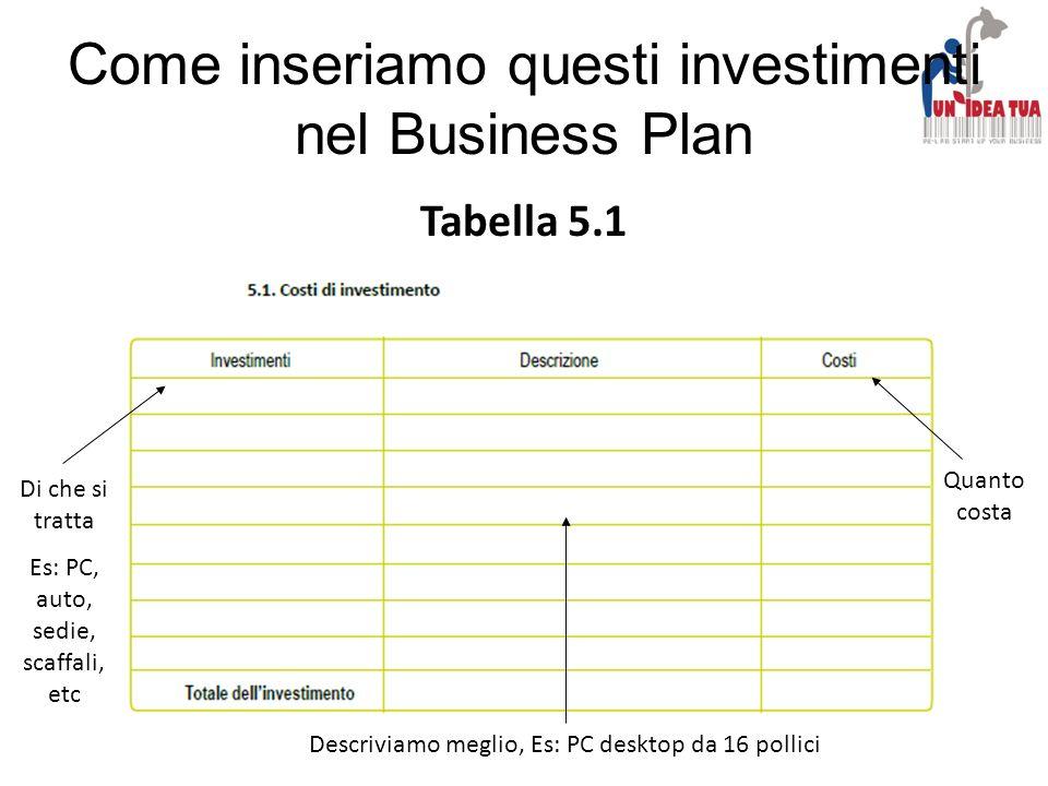 Come inseriamo questi investimenti nel Business Plan Tabella 5.1 Di che si tratta Es: PC, auto, sedie, scaffali, etc Descriviamo meglio, Es: PC deskto