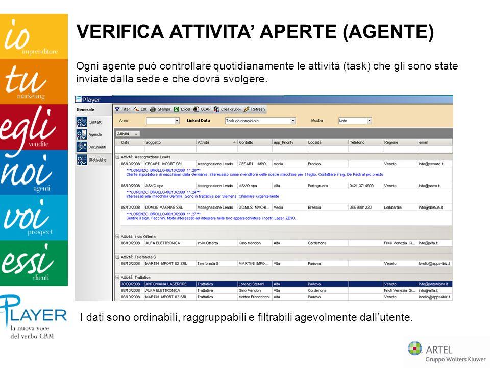 Ogni agente può controllare quotidianamente le attività (task) che gli sono state inviate dalla sede e che dovrà svolgere. I dati sono ordinabili, rag