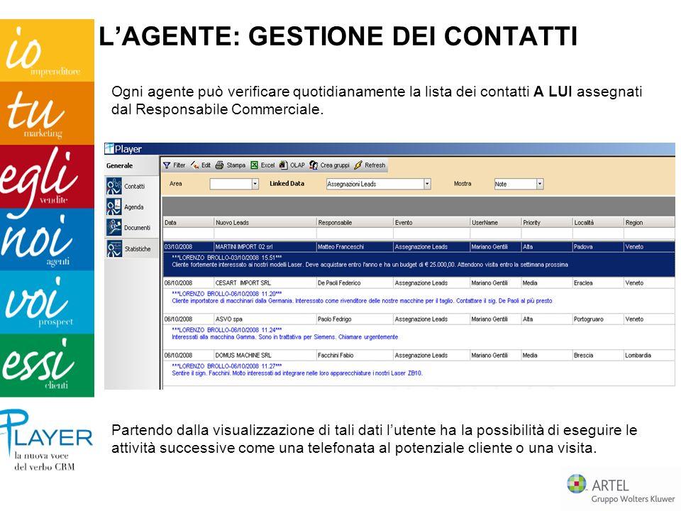 LAGENTE: GESTIONE DEI CONTATTI Ogni agente può verificare quotidianamente la lista dei contatti A LUI assegnati dal Responsabile Commerciale. Partendo