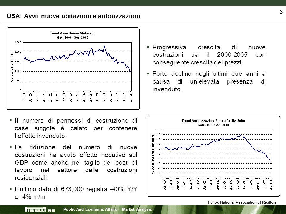 Public And Economic Affairs – Market Analysis 4 USA: Andamento vendite case nuove Fonte: National Association of Realtors + 53% - 56%
