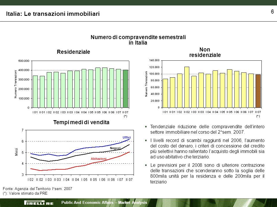 Public And Economic Affairs – Market Analysis 7 Italia: Mercato residenziale Fonte: Nomisma Il mercato delle abitazioni è quello che ha subito il rallentamento più evidente rispetto agli altri comparti.