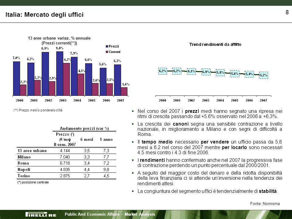 Public And Economic Affairs – Market Analysis 8 Italia: Mercato degli uffici Nel corso del 2007 i prezzi medi hanno segnato una ripresa nei ritmi di crescita passando dal +5.6% osservato nel 2006 a +6,3%.