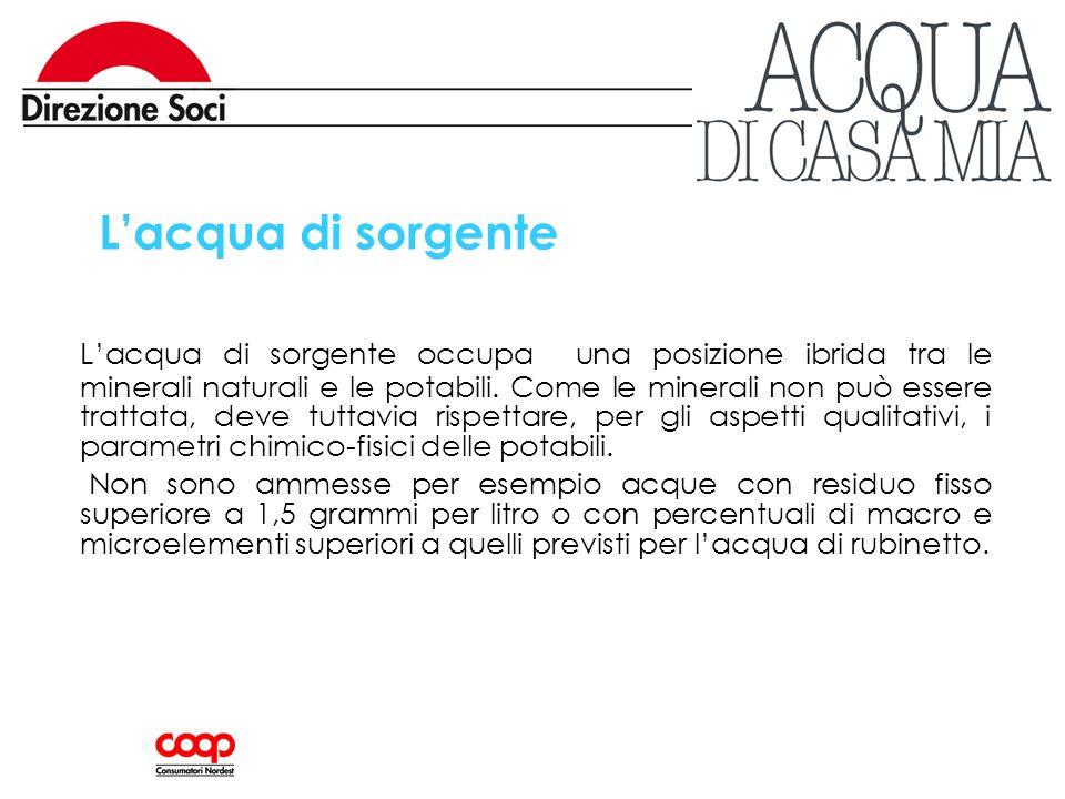 Lacqua di sorgente Lacqua di sorgente occupa una posizione ibrida tra le minerali naturali e le potabili.