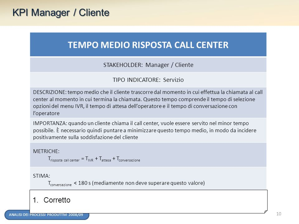 ANALISI DEI PROCESSI PRODUTTIVI 2008/09 KPI Manager / Cliente TEMPO MEDIO RISPOSTA CALL CENTER STAKEHOLDER: Manager / Cliente TIPO INDICATORE: Servizi