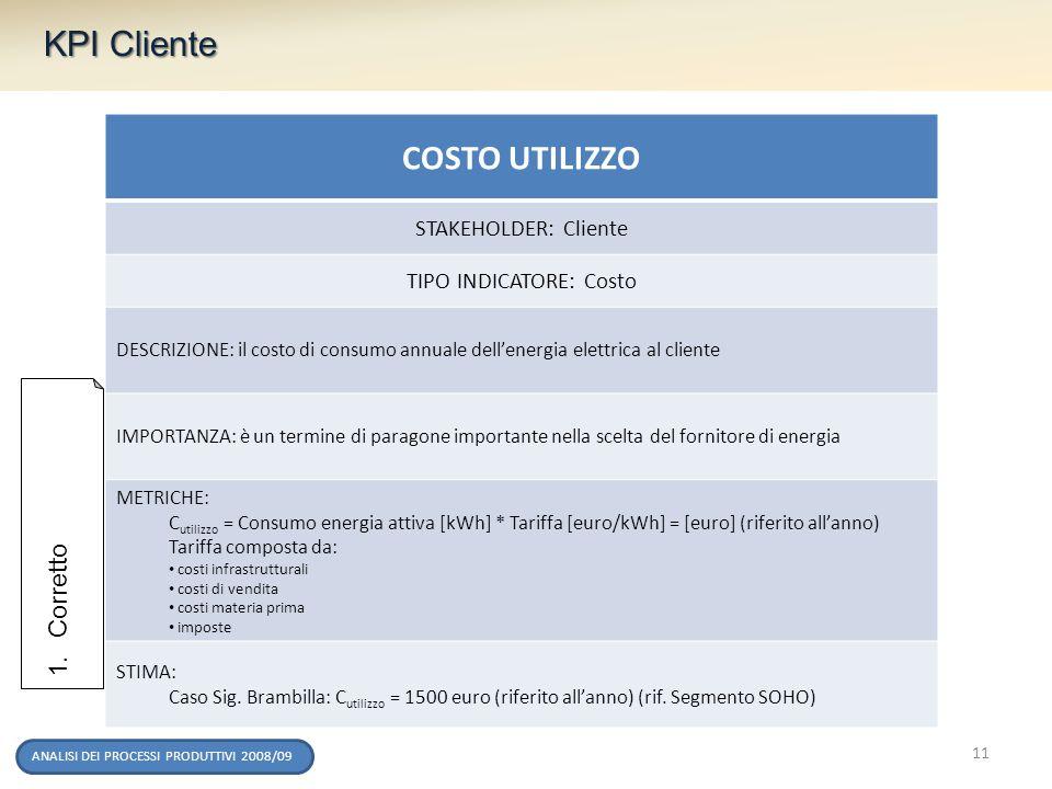 ANALISI DEI PROCESSI PRODUTTIVI 2008/09 KPI Cliente COSTO UTILIZZO STAKEHOLDER: Cliente TIPO INDICATORE: Costo DESCRIZIONE: il costo di consumo annual