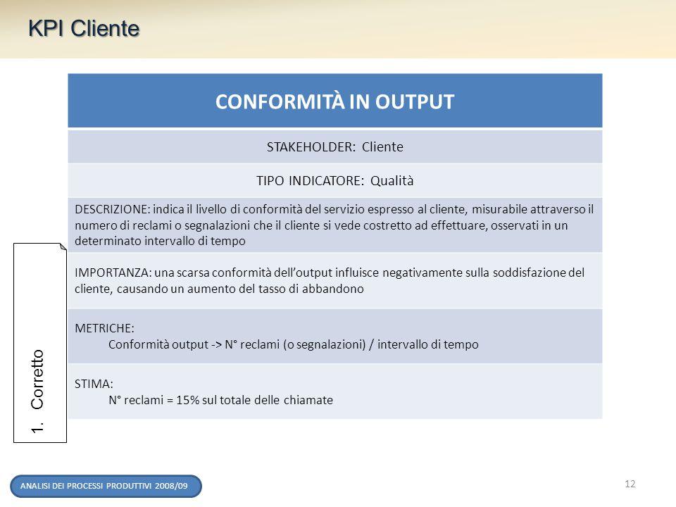 ANALISI DEI PROCESSI PRODUTTIVI 2008/09 KPI Cliente CONFORMITÀ IN OUTPUT STAKEHOLDER: Cliente TIPO INDICATORE: Qualità DESCRIZIONE: indica il livello
