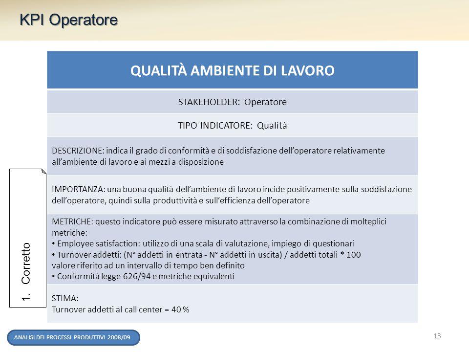 ANALISI DEI PROCESSI PRODUTTIVI 2008/09 KPI Operatore QUALITÀ AMBIENTE DI LAVORO STAKEHOLDER: Operatore TIPO INDICATORE: Qualità DESCRIZIONE: indica i