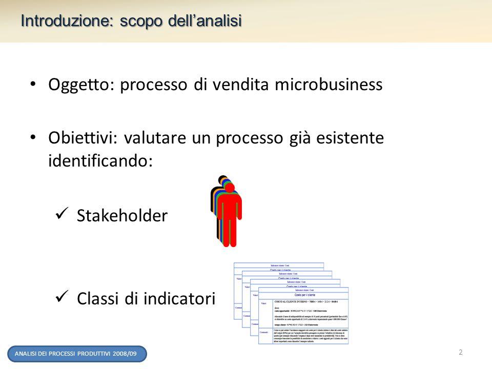 ANALISI DEI PROCESSI PRODUTTIVI 2008/09 Introduzione: scopo dellanalisi Oggetto: processo di vendita microbusiness Obiettivi: valutare un processo già