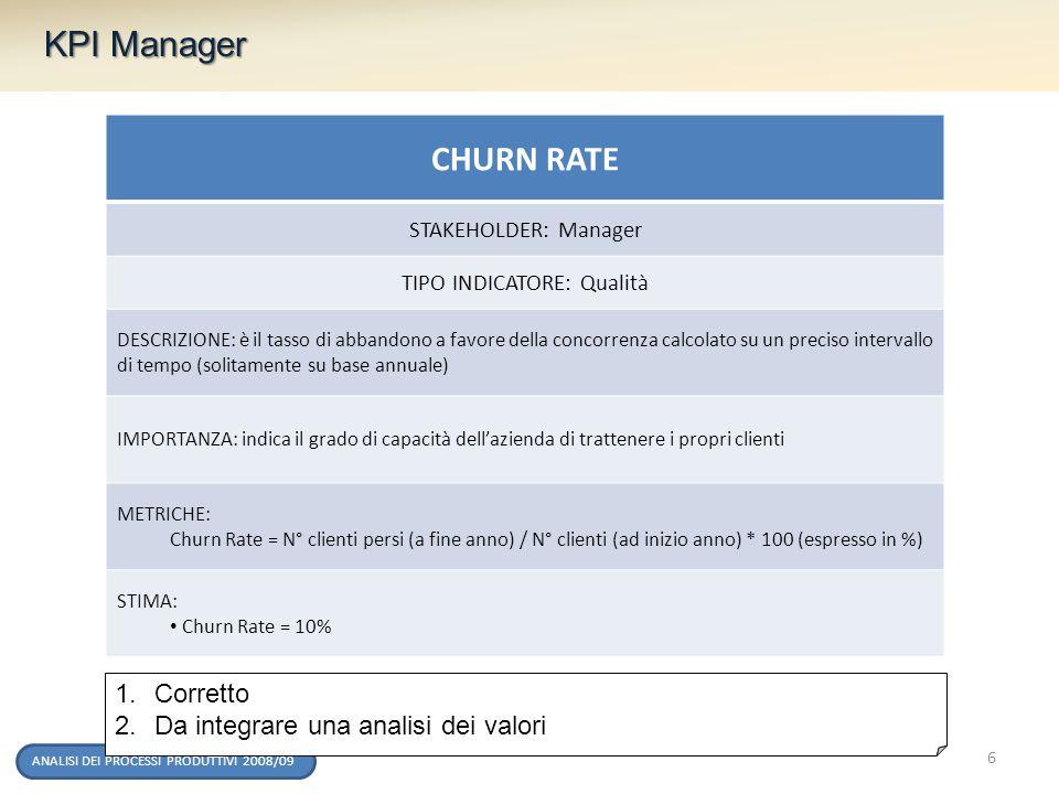 ANALISI DEI PROCESSI PRODUTTIVI 2008/09 KPI Manager CHURN RATE STAKEHOLDER: Manager TIPO INDICATORE: Qualità DESCRIZIONE: è il tasso di abbandono a fa