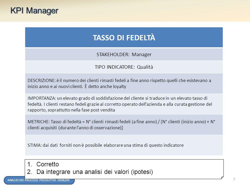 ANALISI DEI PROCESSI PRODUTTIVI 2008/09 KPI Manager TASSO DI FEDELTÀ STAKEHOLDER: Manager TIPO INDICATORE: Qualità DESCRIZIONE: è il numero dei client