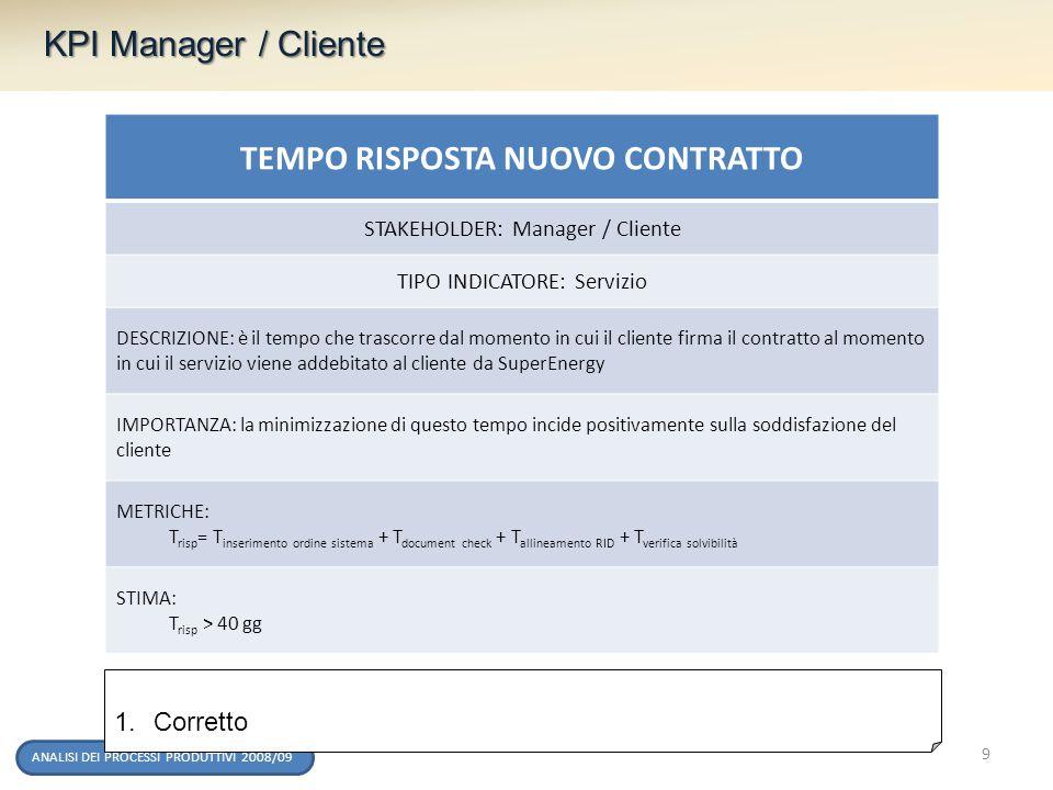 ANALISI DEI PROCESSI PRODUTTIVI 2008/09 KPI Manager / Cliente TEMPO RISPOSTA NUOVO CONTRATTO STAKEHOLDER: Manager / Cliente TIPO INDICATORE: Servizio