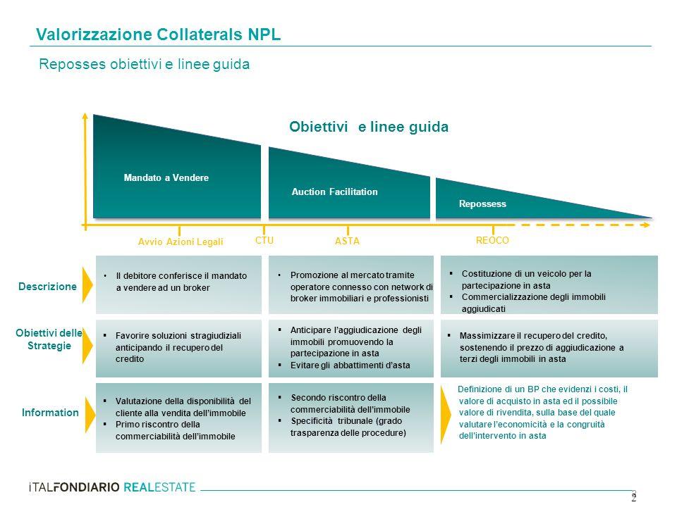 2 Reposses obiettivi e linee guida 2 Information Definizione di un BP che evidenzi i costi, il valore di acquisto in asta ed il possibile valore di ri