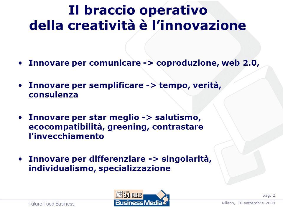 pag. 2 Milano, 18 settembre 2008 Future Food Business Il braccio operativo della creatività è linnovazione Innovare per comunicare -> coproduzione, we