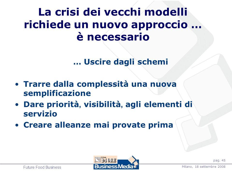 pag. 45 Milano, 18 settembre 2008 Future Food Business La crisi dei vecchi modelli richiede un nuovo approccio … è necessario … Uscire dagli schemi Tr