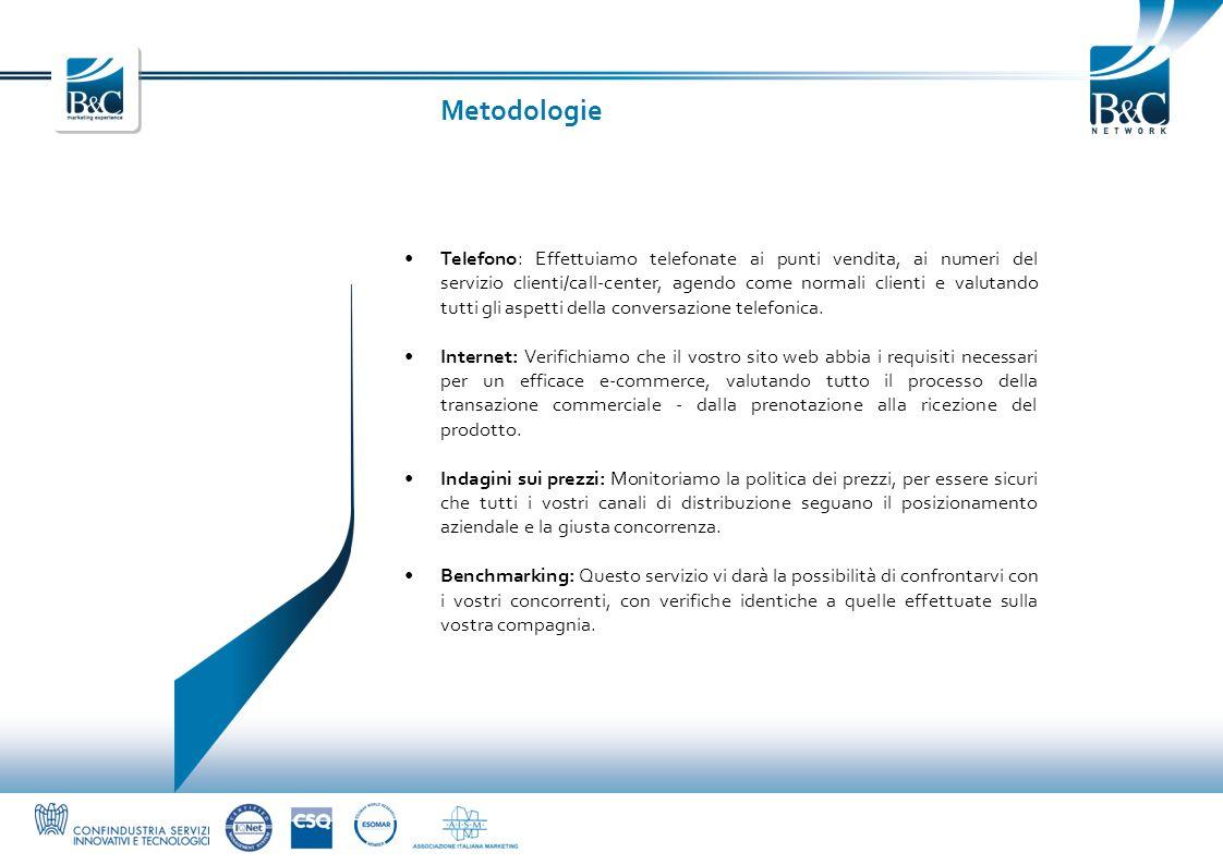 Metodologie Telefono: Effettuiamo telefonate ai punti vendita, ai numeri del servizio clienti/call-center, agendo come normali clienti e valutando tut