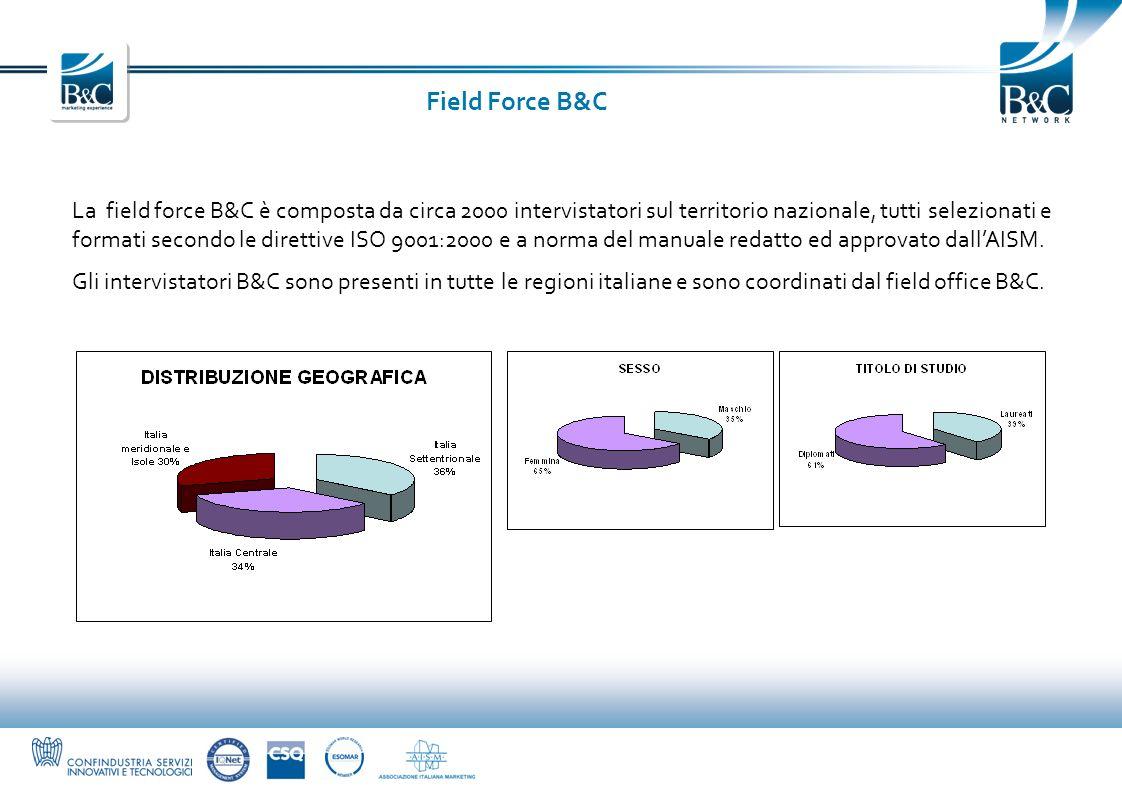 Field Force B&C La field force B&C è composta da circa 2000 intervistatori sul territorio nazionale, tutti selezionati e formati secondo le direttive