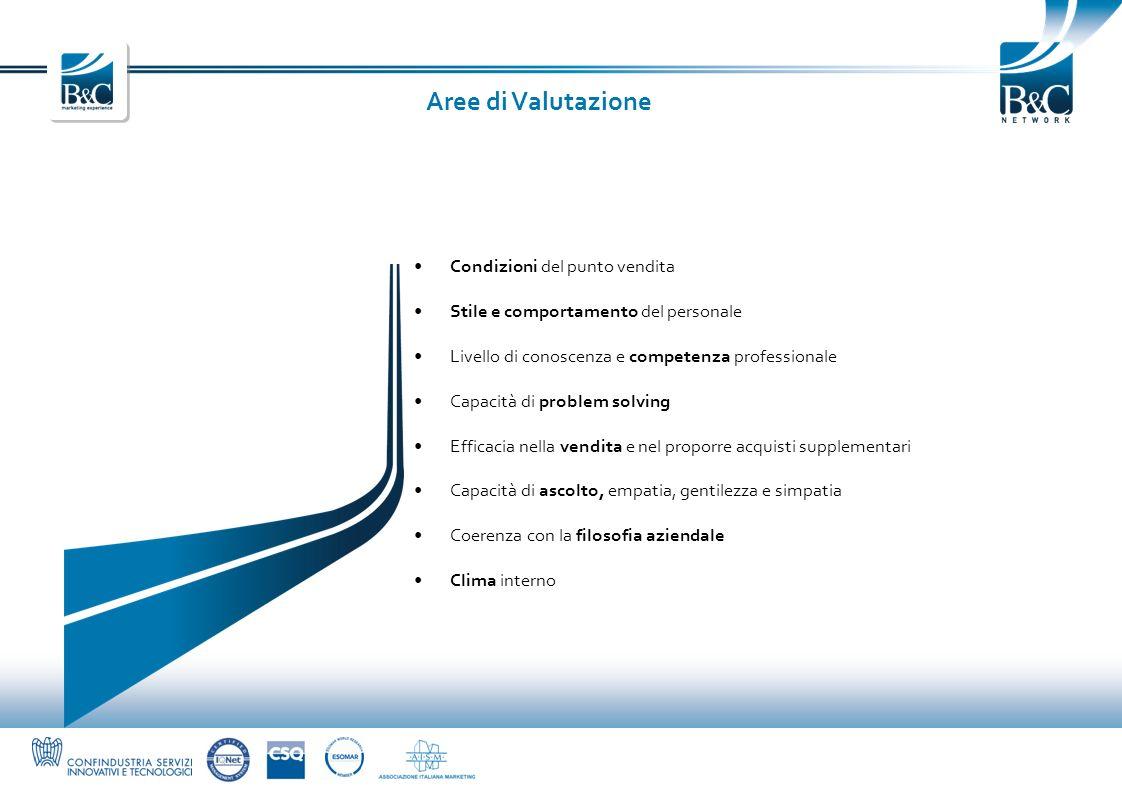 Aree di Valutazione Condizioni del punto vendita Stile e comportamento del personale Livello di conoscenza e competenza professionale Capacità di prob