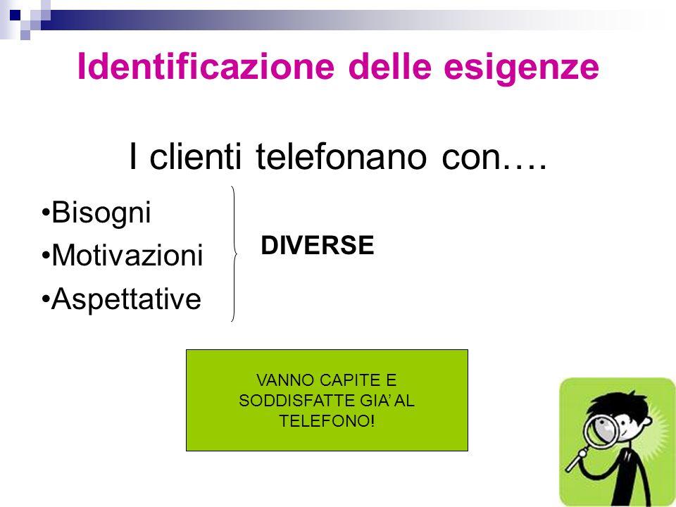 Identificazione delle esigenze I clienti telefonano con…. Bisogni Motivazioni Aspettative VANNO CAPITE E SODDISFATTE GIA AL TELEFONO! DIVERSE