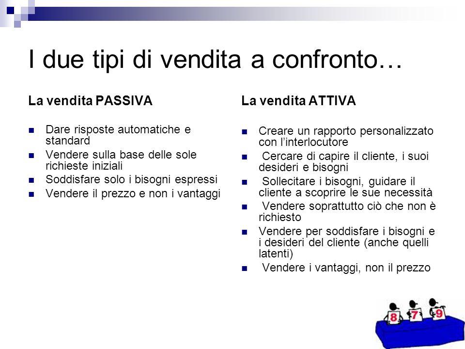 I due tipi di vendita a confronto… La vendita PASSIVA Dare risposte automatiche e standard Vendere sulla base delle sole richieste iniziali Soddisfare