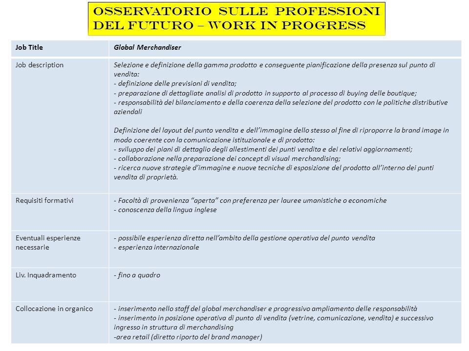 Job TitleGlobal Merchandiser Job descriptionSelezione e definizione della gamma prodotto e conseguente pianificazione della presenza sul punto di vend