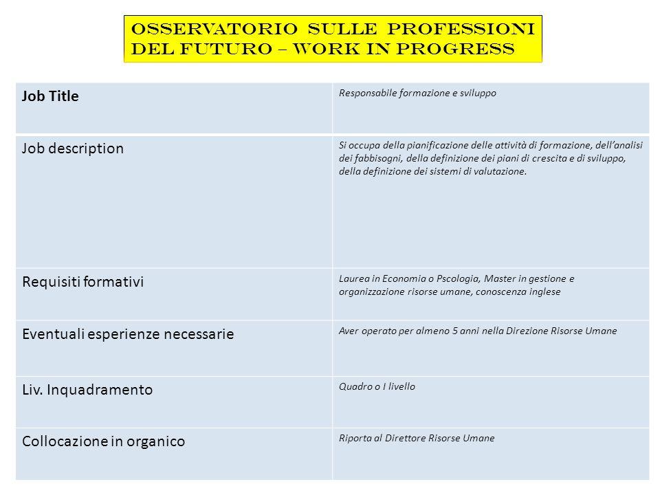 Job Title Responsabile formazione e sviluppo Job description Si occupa della pianificazione delle attività di formazione, dellanalisi dei fabbisogni,
