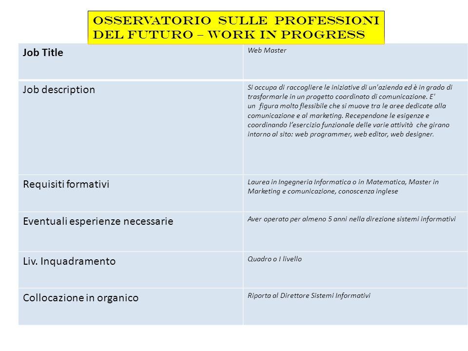 Job Title Web Master Job description Si occupa di raccogliere le iniziative di un'azienda ed è in grado di trasformarle in un progetto coordinato di c