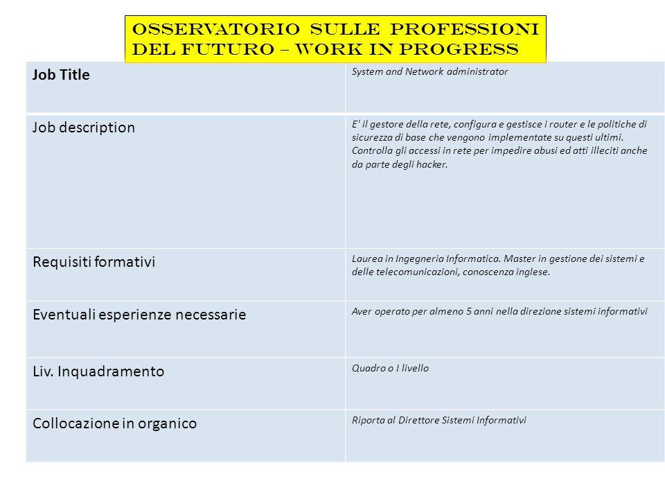 Job Title System and Network administrator Job description E' il gestore della rete, configura e gestisce i router e le politiche di sicurezza di base