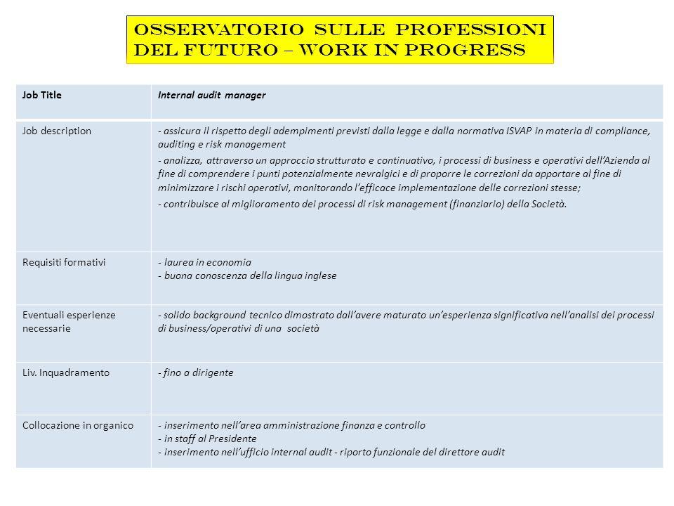 Job TitleInternal audit manager Job description- assicura il rispetto degli adempimenti previsti dalla legge e dalla normativa ISVAP in materia di com