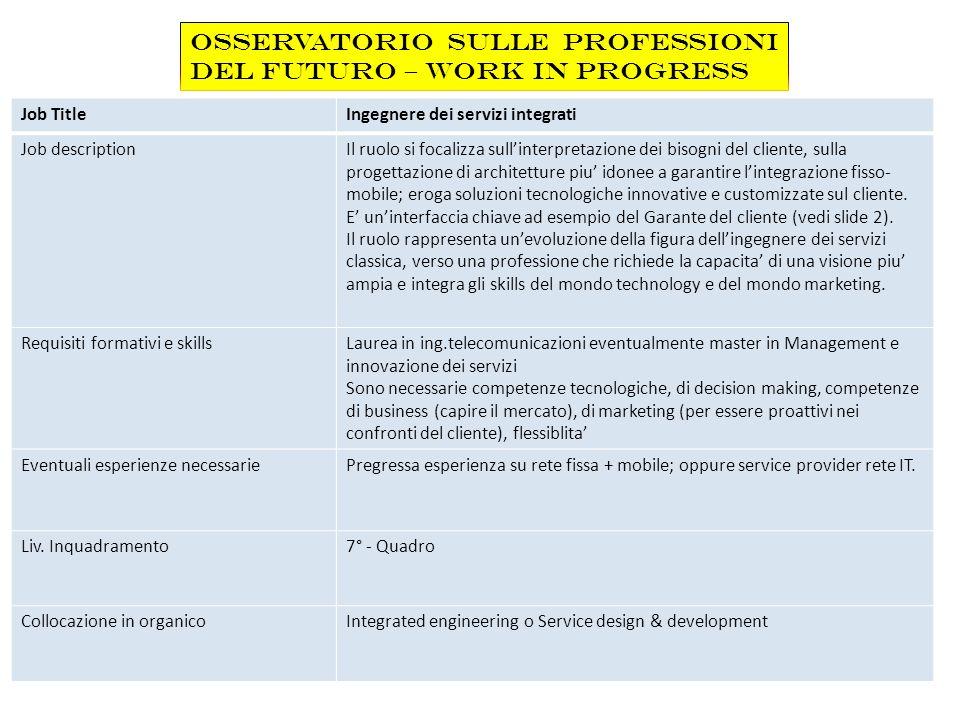 Job TitleIngegnere dei servizi integrati Job descriptionIl ruolo si focalizza sullinterpretazione dei bisogni del cliente, sulla progettazione di arch
