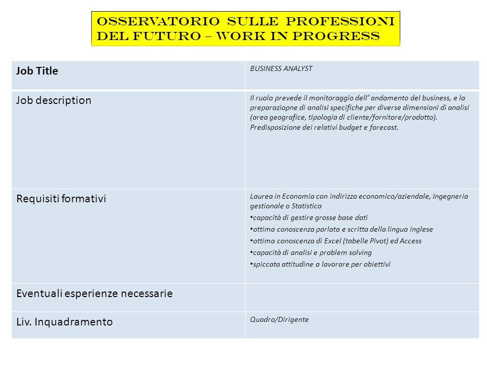 Job Title BUSINESS ANALYST Job description Il ruolo prevede il monitoraggio dell andamento del business, e la preparaziopne di analisi specifiche per