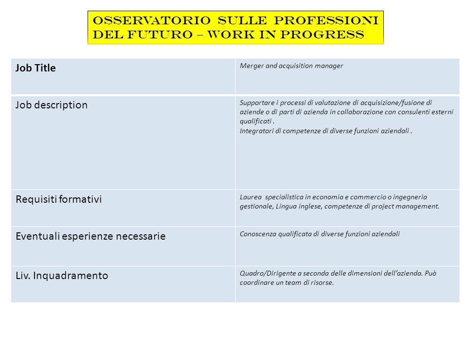 Job Title Merger and acquisition manager Job description Supportare i processi di valutazione di acquisizione/fusione di aziende o di parti di azienda