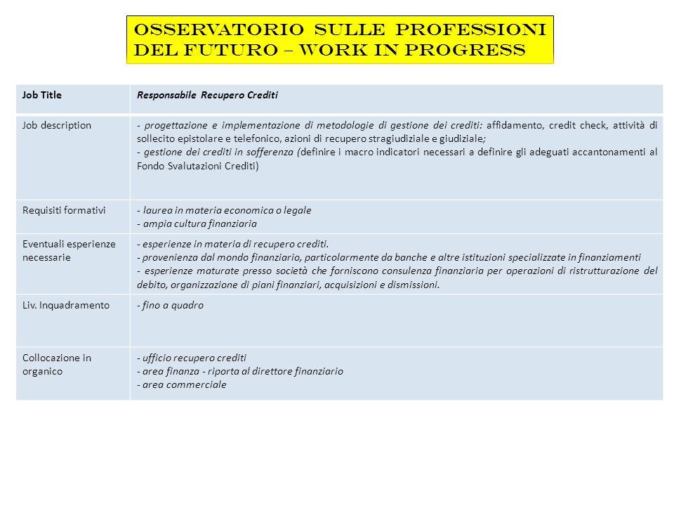 Job TitleResponsabile Recupero Crediti Job description- progettazione e implementazione di metodologie di gestione dei crediti: affidamento, credit ch
