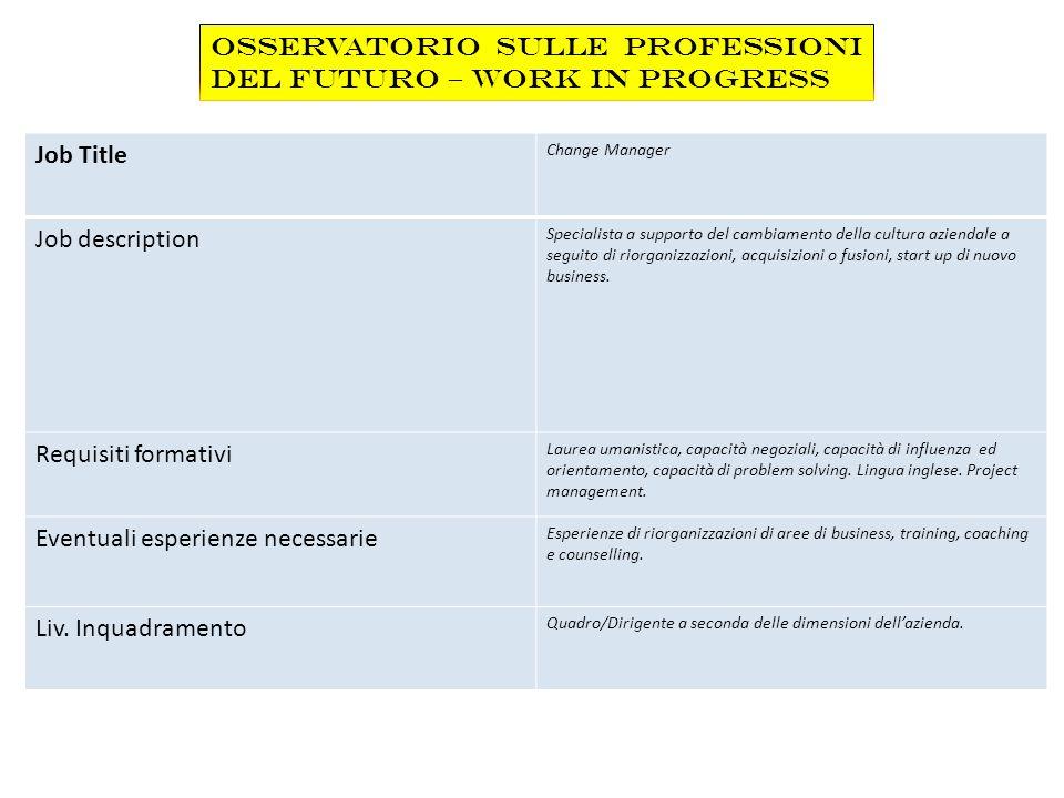 Job Title Change Manager Job description Specialista a supporto del cambiamento della cultura aziendale a seguito di riorganizzazioni, acquisizioni o