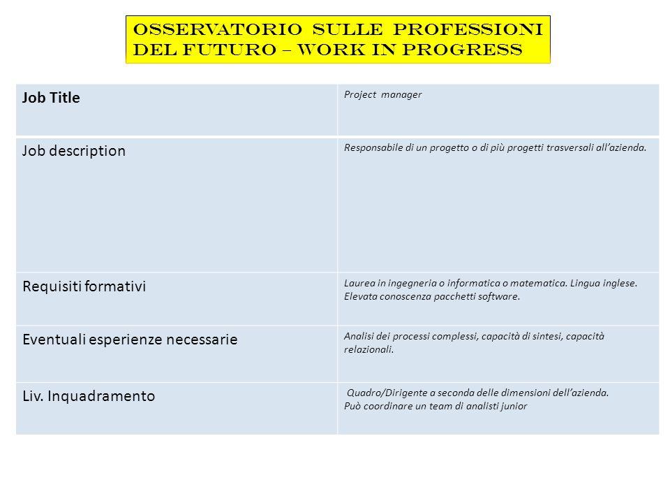 Job Title Project manager Job description Responsabile di un progetto o di più progetti trasversali allazienda. Requisiti formativi Laurea in ingegner