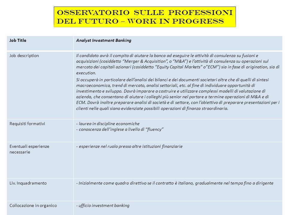 Job TitleAnalyst Investment Banking Job descriptionIl candidato avrà il compito di aiutare la banca ad eseguire le attività di consulenza su fusioni e