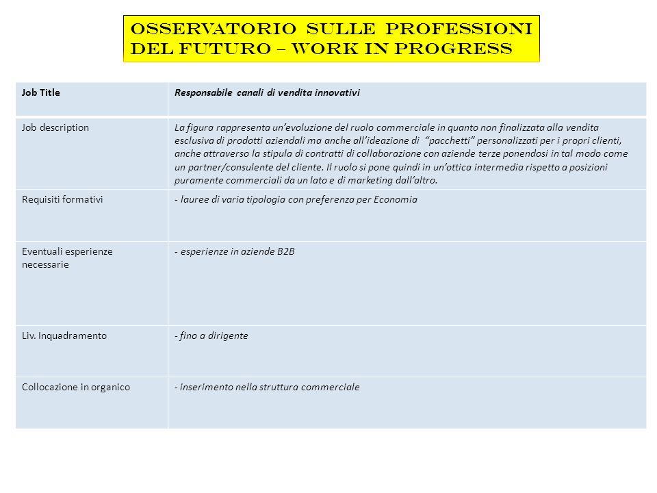 Job TitleResponsabile canali di vendita innovativi Job descriptionLa figura rappresenta unevoluzione del ruolo commerciale in quanto non finalizzata a