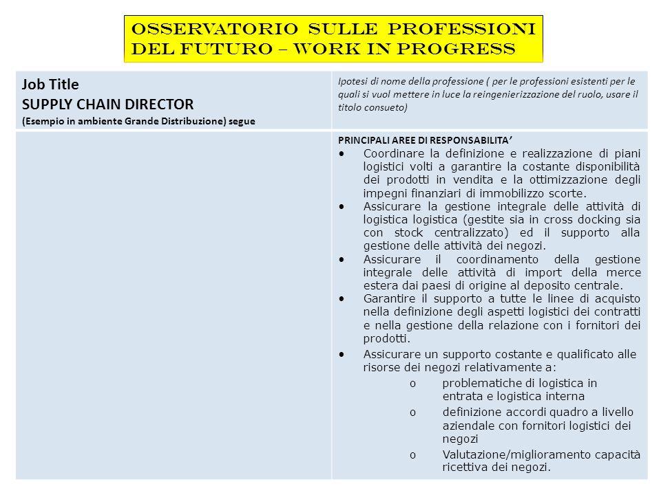 Job Title SUPPLY CHAIN DIRECTOR (Esempio in ambiente Grande Distribuzione) segue Ipotesi di nome della professione ( per le professioni esistenti per