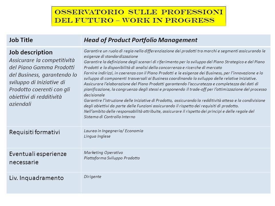 Job TitleHead of Product Portfolio Management Job description Assicurare la competitività del Piano Gamma Prodotti del Business, garantendo lo svilupp