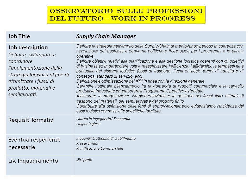 Job TitleSupply Chain Manager Job description Definire, sviluppare e coordinare limplementazione della strategia logistica al fine di ottimizzare i fl