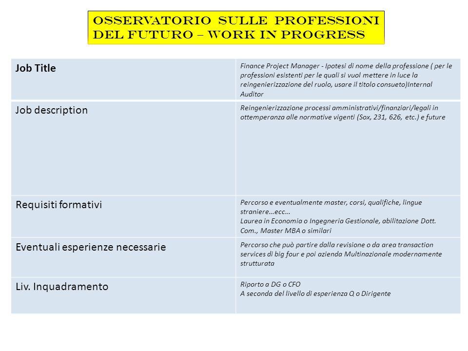 Job Title Finance Project Manager - Ipotesi di nome della professione ( per le professioni esistenti per le quali si vuol mettere in luce la reingenie