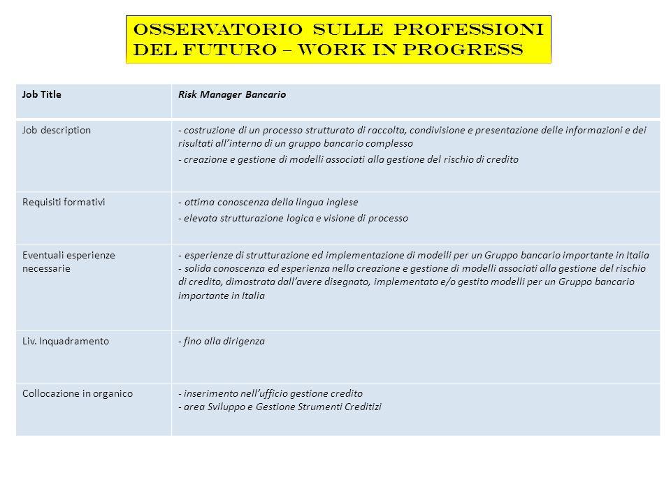 Job Title SUPPLY CHAIN DIRECTOR (Esempio in ambiente Grande Distribuzione) segue Ipotesi di nome della professione ( per le professioni esistenti per le quali si vuol mettere in luce la reingenierizzazione del ruolo, usare il titolo consueto) PRINCIPALI AREE DI RESPONSABILITA Assicurare la progettazione e sviluppo di un sistema di monitoraggio e controllo sistematico dei processi relativi alla supply chain.